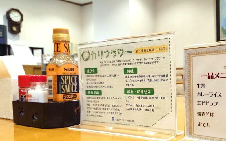 アローンズ大阪 食事付き賃貸(新大阪・東三国)食堂完備
